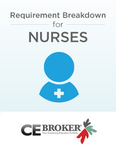 License Renewal Requirements for Nurses