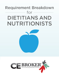 requirementbreakdown-dietitians_nutritionists_360.png